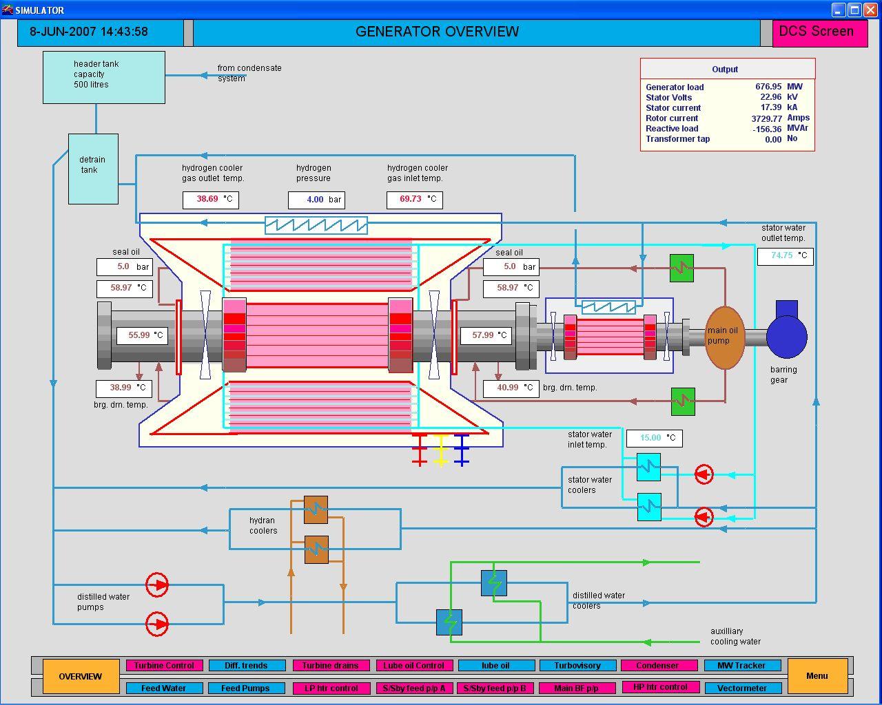 Vista Control Systems - Vsystem